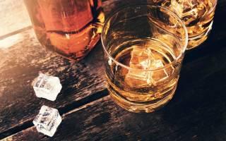 8 коктейлей с виски своими руками, Мир Виски, Яндекс Дзен