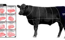 Что такое Рамп стейк и как его готовить? Академия T-Bone