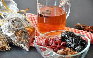 Классический рецепт приготовления сбитня и его модификации