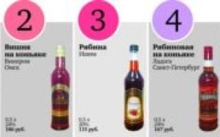 Сколько градусов в коньяке: какая крепость должна быть у качественного алкоголя, как измерить количество оборотов